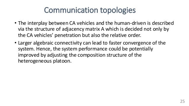 Communication topologies • The interplay between CA vehicles and the human-driven is described via the structure of adjace...