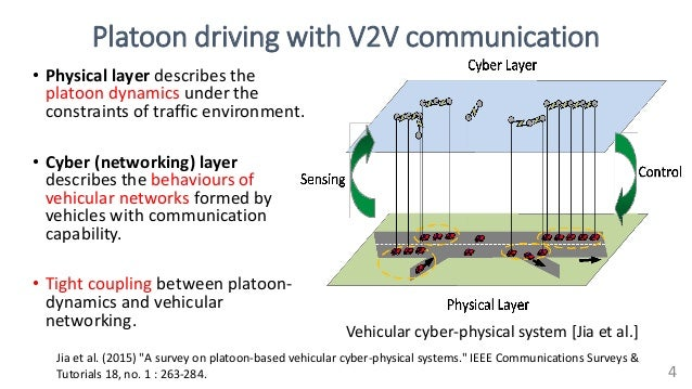 Platoon driving with V2V communication • Physical layer describes the platoon dynamics under the constraints of traffic en...