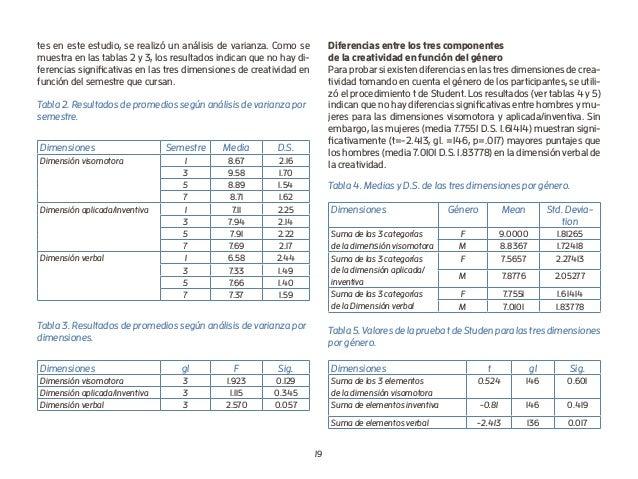 19 tes en este estudio, se realizó un análisis de varianza. Como se muestra en las tablas 2 y 3, los resultados indican qu...