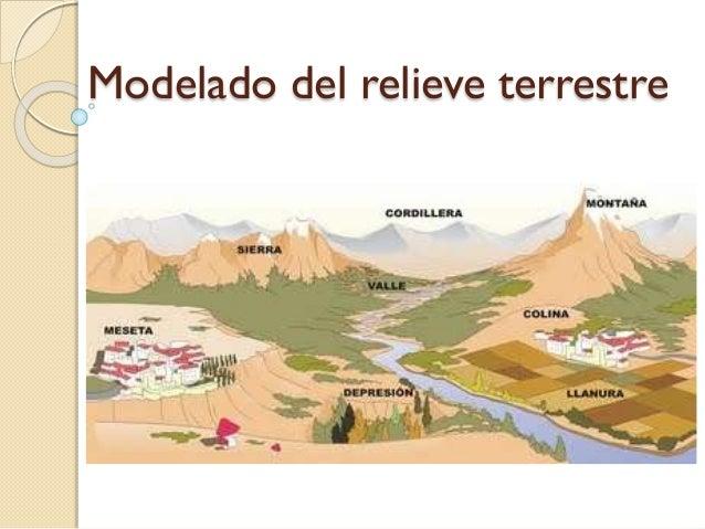 Modelado del relieve terrestre