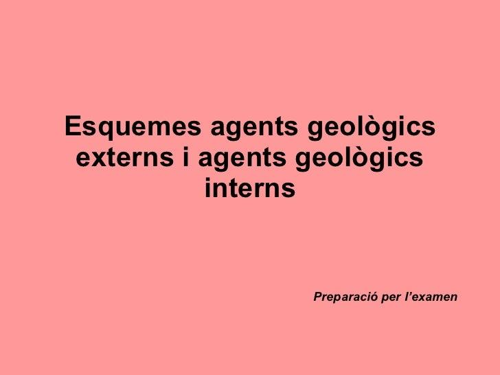 Esquemes agents geològics externs i agents geològics interns Preparació per l'examen