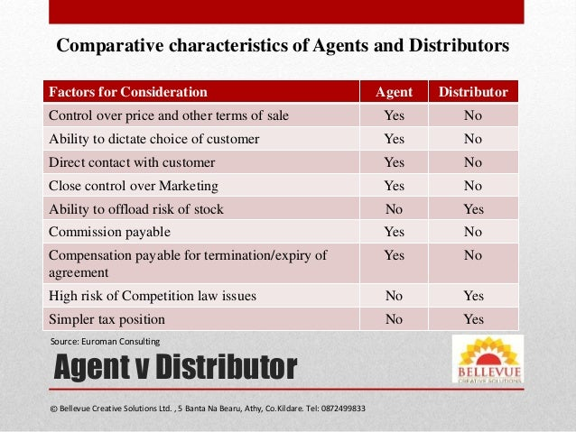comparison between export agents and distributors essay Start studying mktg 8 ch 5 practice examples which of the following is a difference between an export _____ are foreign sales agents/distributors.