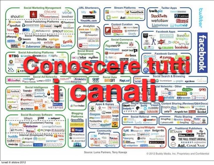 Conoscere tutti                        i canali.    Milano, 27 lugliolunedì 8 ottobre 2012