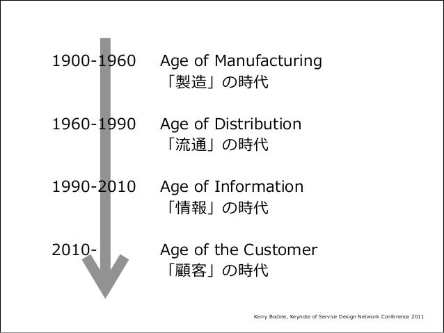 Age of the Customer Slide 1