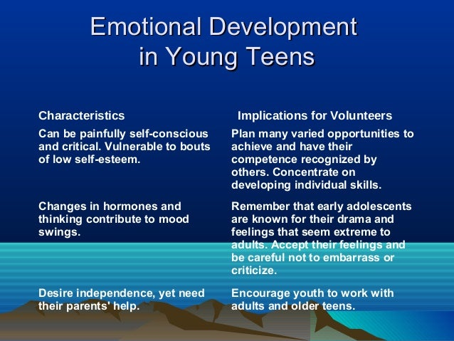 psychological changes in adolescence Keywords puberty, mental illness, emotional, behavioural problems, adolescence 1 introduction adolescence is a time boys,of big social and emotional development for children during distressingadolescence women notice a host of changes in the wellmanner child interacts with family, friends and peers.
