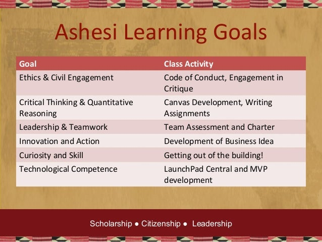 Ashesi Learning Goals Goal Class Activity Ethics & Civil Engagement Code of Conduct, Engagement in Critique Critical Think...