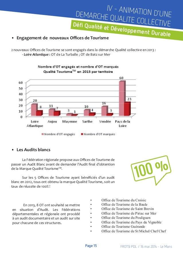Ag frotsi 16 mai 2014 indicateurs d 39 activit et plan d 39 actions - Office du tourisme la baule escoublac ...