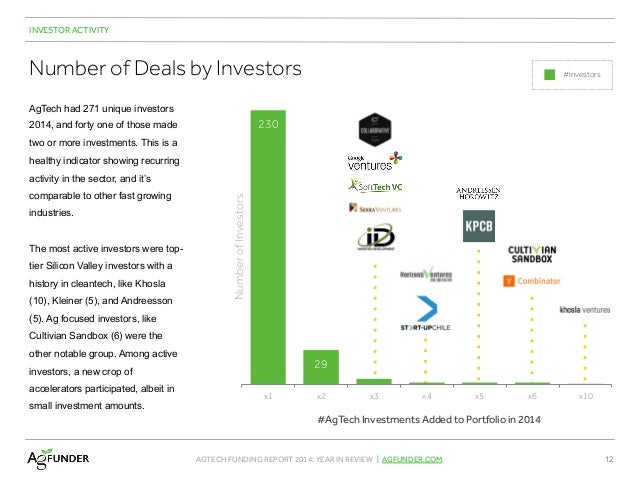 Agtech Investing Report: Year in Review 2014 by @AgFunder