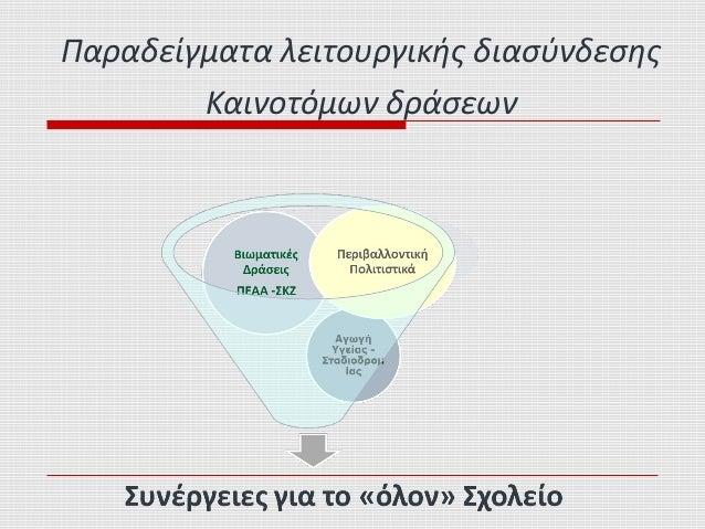 Παραδείγματα λειτουργικής διασύνδεσης Καινοτόμων δράσεων