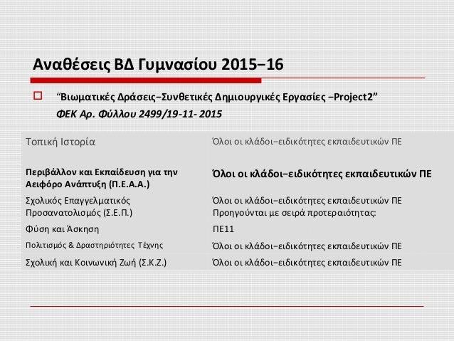 """Αναθέσεις ΒΔ Γυμνασίου 2015−16  """"Βιωματικές Δράσεις−Συνθετικές Δημιουργικές Εργασίες −Project2"""" ΦΕΚ Αρ. Φύλλου 2499/19-11..."""