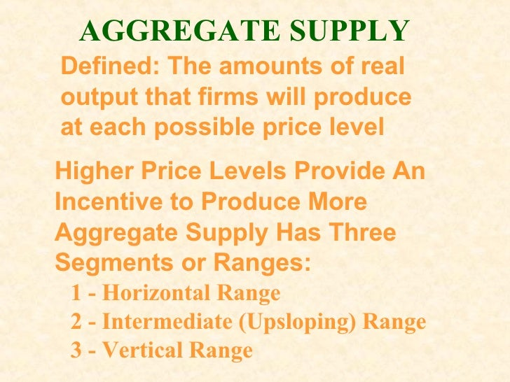 Determinants of aggregate demand and supply