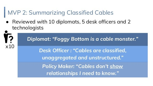 "MVP 2: Summarizing Classified Cables ● Reviewed with 10 diplomats, 5 desk officers and 2 technologists Diplomat: ""Foggy Bo..."