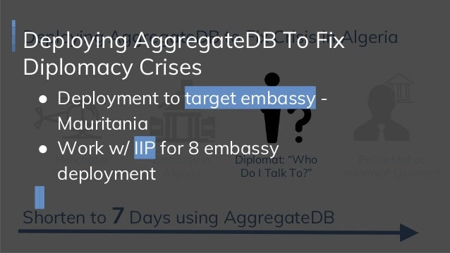 "Deploying AggregateDB to Fix Crisis in Algeria Embassy in Algeria Shorten to 7 Days using AggregateDB Diplomat: ""Who Do I ..."