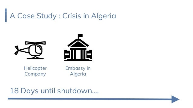 A Case Study : Crisis in Algeria Embassy in Algeria 18 Days until shutdown.... Helicopter Company