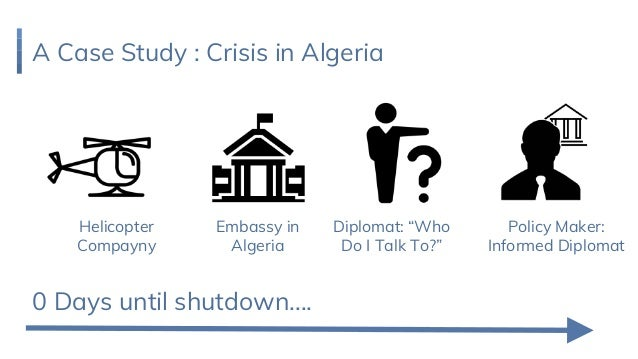 "A Case Study : Crisis in Algeria Embassy in Algeria 0 Days until shutdown.... Diplomat: ""Who Do I Talk To?"" Helicopter Com..."