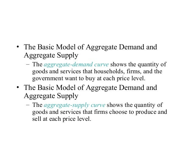 Aggregate Demand & Supply Analysis