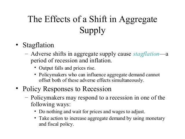 essays on aggregate demand and supply Check out our top free essays on aggregate supply and aggregate demand to help you write your own essay.