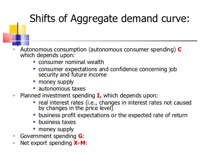 aggregate demand supply notes Study 52 aggregate demand & supply / ch 13 flashcards from donna r on studyblue.