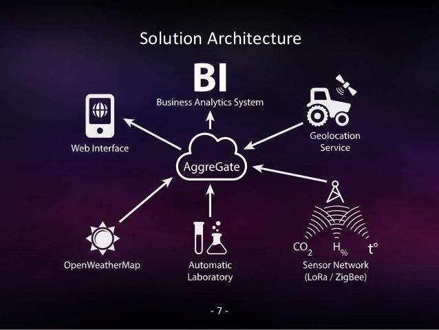 Solution Architecture - 7 -