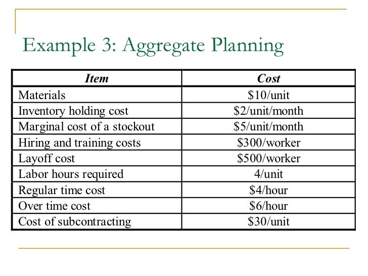 aggregate planning Aggregate planning: example (adapted from chase and aquilano, fundamentals of operations management, irwin pub, 1991) example: introduction a vacuum cleaner manufacturer tries to plan ahead in order to effectively address the seasonal variation appearing in the annual.