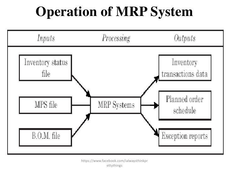 aggregate planning rh slideshare net MRP Supply Demand MRP Process Flow Chart