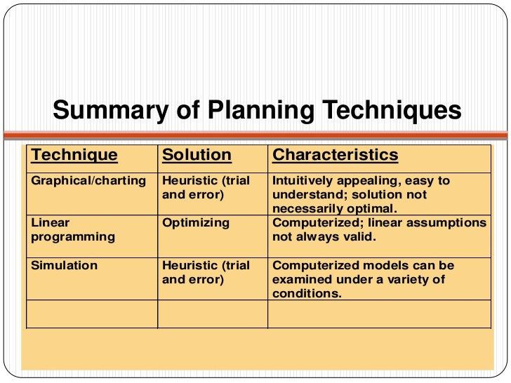 solution to aggregate planning problem What are the main differences between the aggregate  what are the main differences between the aggregate planning  used to solve an aggregate planning problem.
