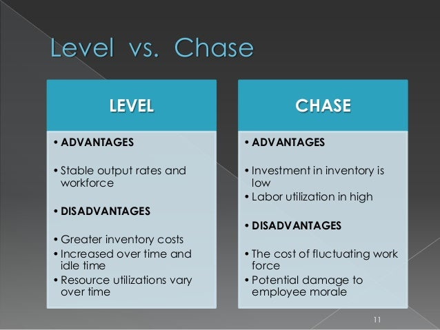 the chase strategy Calculating level strategy and chase strategy 3 following is the information  about demand forecast and working days for the next six following is the.