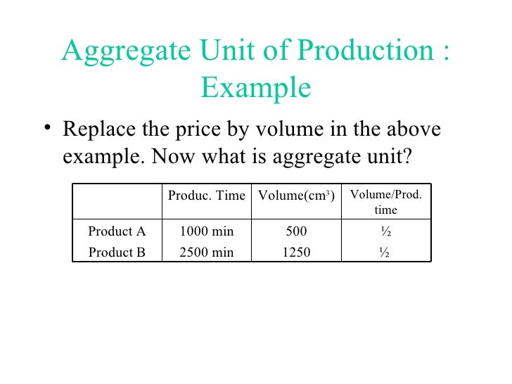 What is aggregate production planning?