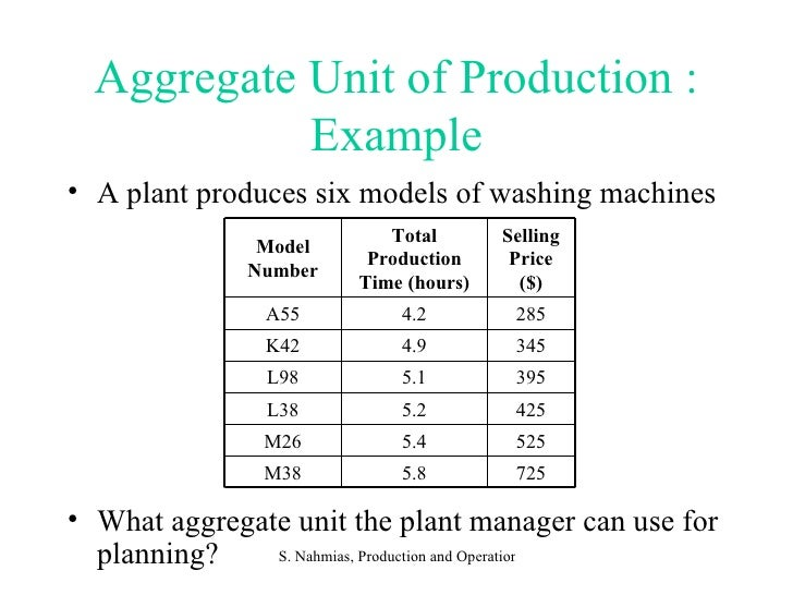 production of aggregate Aggregate planning is the process of developing, analyzing, and maintaining a preliminary, approximate schedule of the overall operations of an organization.