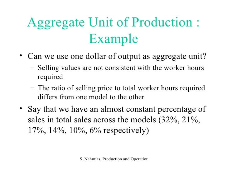 production of aggregate Aggregate demand is the overall demand for all goods and services in an entire economy it's a macroeconomic term that describes the relationship between everything bought within a country and prices everything purchased in a country is the same thing as everything produced in a country therefore.
