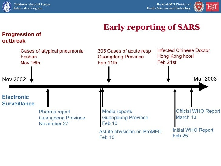 HealthMap.org: Aggregation of Online Media Reports for Global Infectious Disease Intelligence / Forum One Web Executive Seminar Slide 2