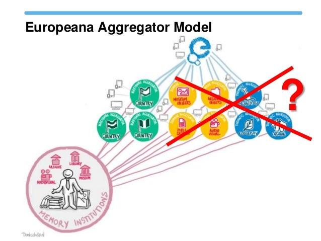 Europeana Aggregator Model ?