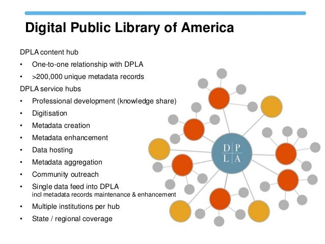 Digital Public Library of America DPLA content hub • One-to-one relationship with DPLA • >200,000 unique metadata records ...