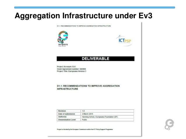 Aggregation Infrastructure under Ev3