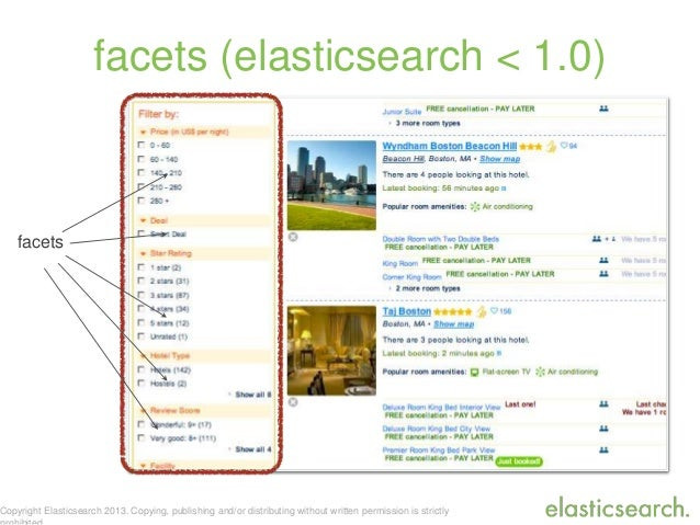 ElasticSearch - Introduction to Aggregations