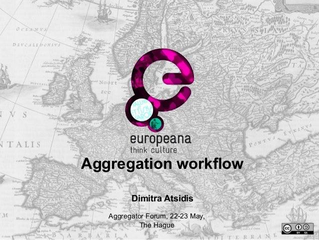 Aggregation workflow Dimitra Atsidis Aggregator Forum, 22-23 May, The Hague