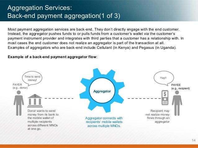 understanding the east african aggregator landscape