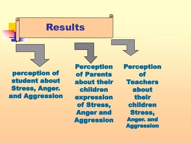 parental hostility essay Effects of divorce on children's behavior  parental modeling in divorce diminishes many  increases the likelihood that children will feel hostility and.