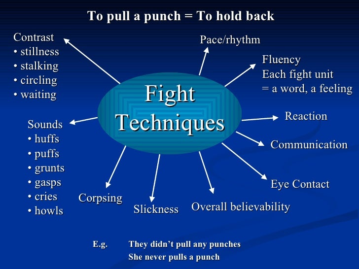 Aggression as Potential Slide 3