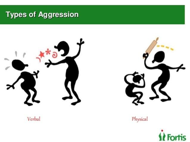 Aggression management ... Hostility People