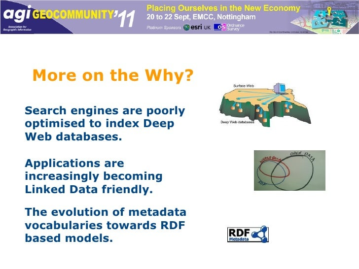 More on the Why? Search engines are poorly optimised to index Deep Web databases. Applications are increasingly becoming L...