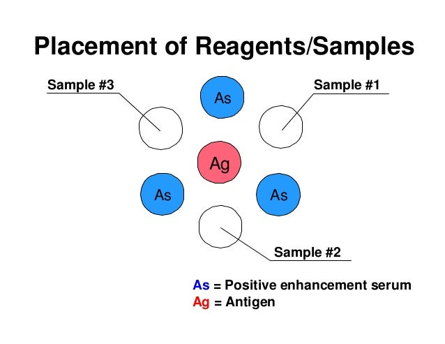 overview of ames test Ames test - screening  test article concentration: 0008, 004, 02, 1, 5, 25 μm  please provide an overview of cyprotex herg safety assay.