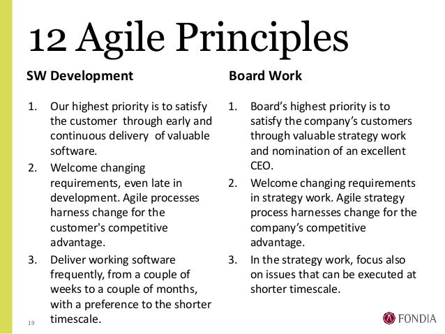 Agile Boards of Directors