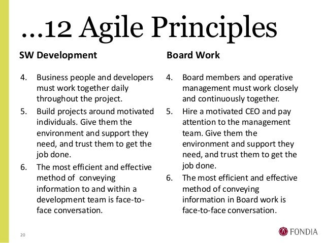 agile boards of directors