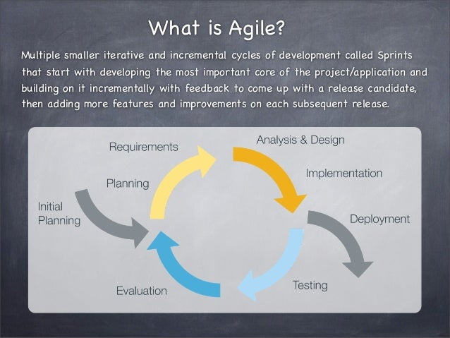 Agifall combining waterfall and agile development for What is agile and waterfall