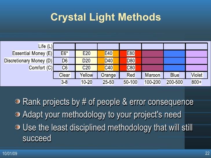 feature driven development methodology pdf