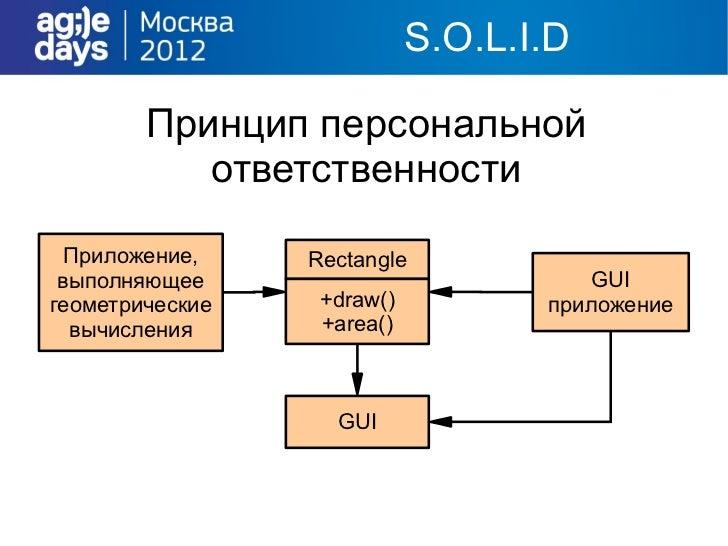 РефакторингРеальность            Цель
