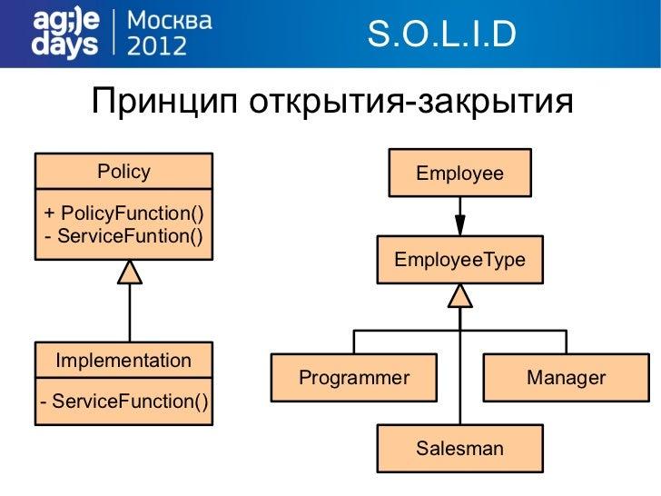 Итого:Не откладывайте проблемыПлан действийКритерии выбора решенияРефакторинг