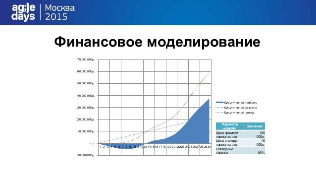 SaaS Metrics 2.0 http://www.forentrepreneurs.com/saas-metrics-2/