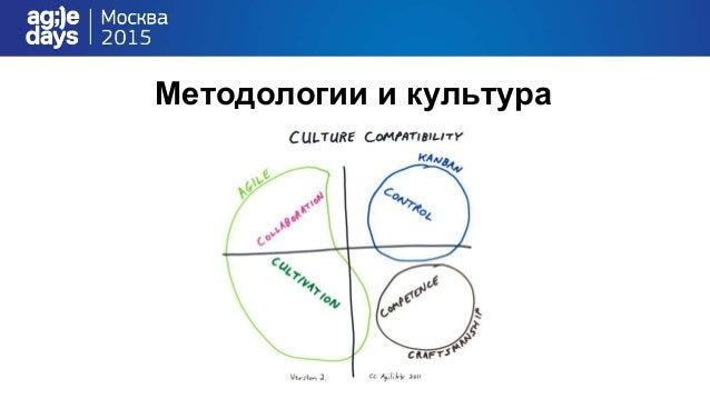 Методологии и культура